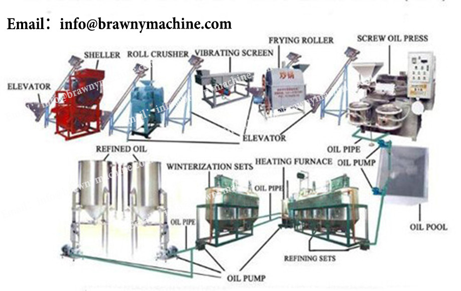 500kg per day mini crude oil refinery and palm kernel oil refining machine